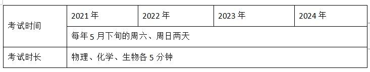 征集意见!深圳初中理科实验操作拟纳入中考总分